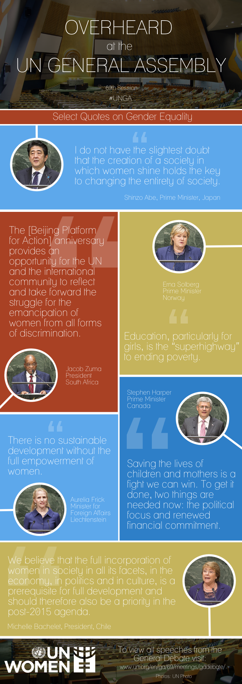 Gender Equality Quotes Selected Quotes On Gender Equality Unga 2014  Weobservatory Blog